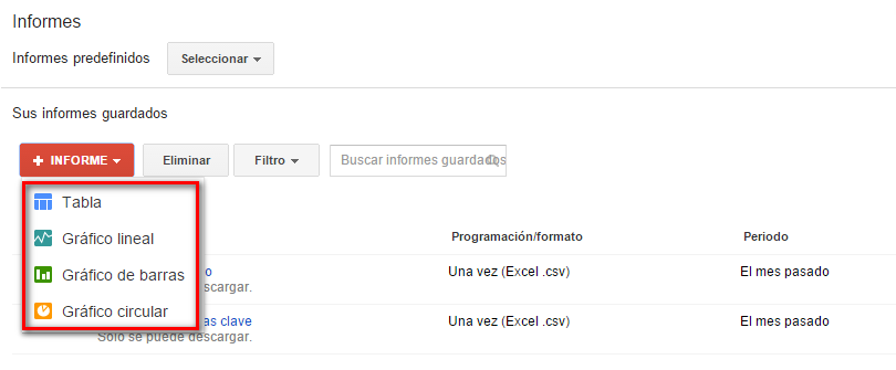 report editor de informes de google adwords