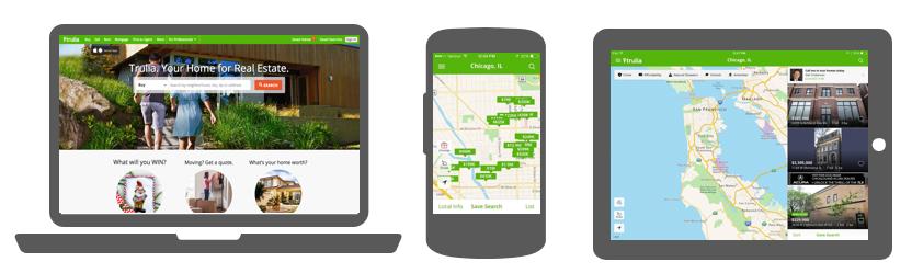 Adaptarse a multidispositivos a través de la publicidad para móviles
