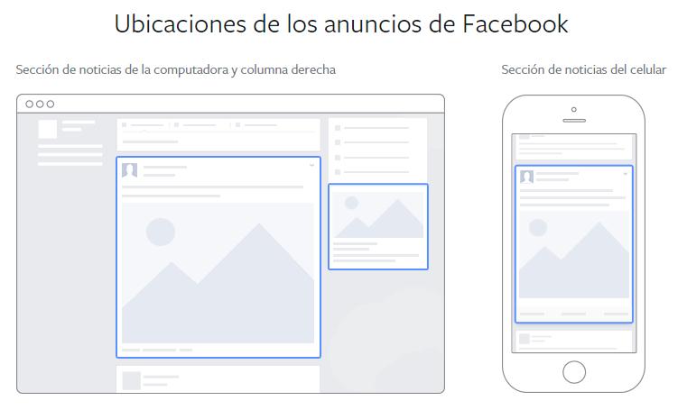 Ubicación de los anuncios en facebook ads. ¿Google Adwords o Facebook ds?