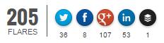 Compartir contenido, optimización seo on page