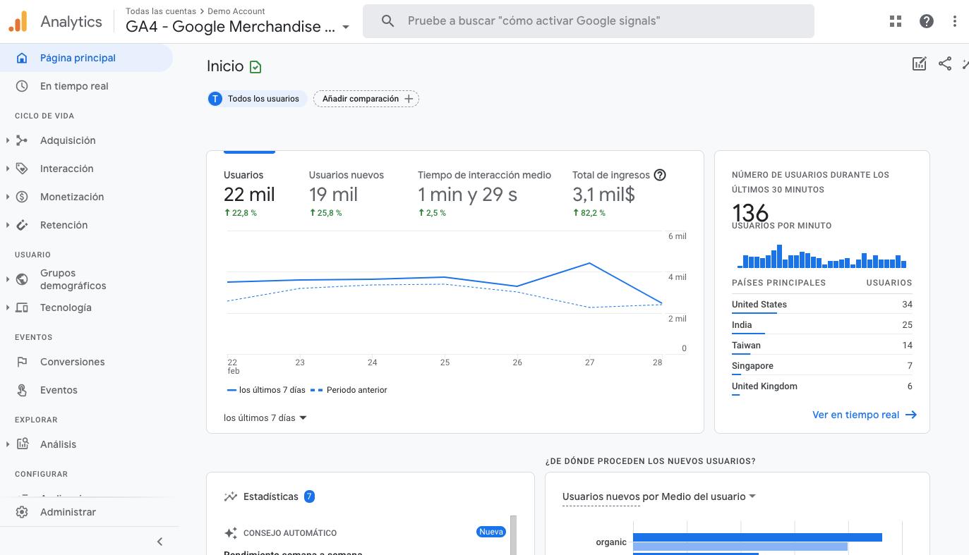 nueva interfaz google analytics 4