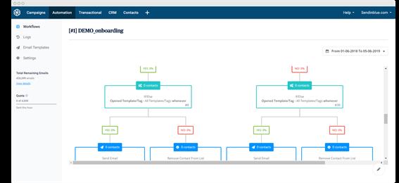 sendinblue_marketing_automation
