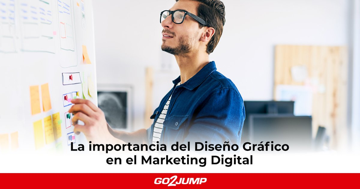 La importancia del Diseño Gráfico en el Marketing Digital
